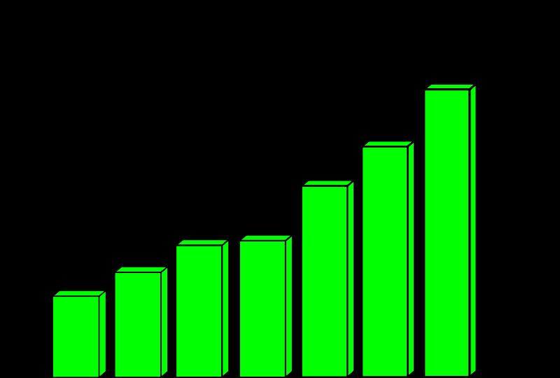 干洗加盟店利润:投资品牌干洗店更赚钱